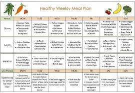 weight loss plans that work 12