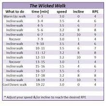 weight loss schedule 9