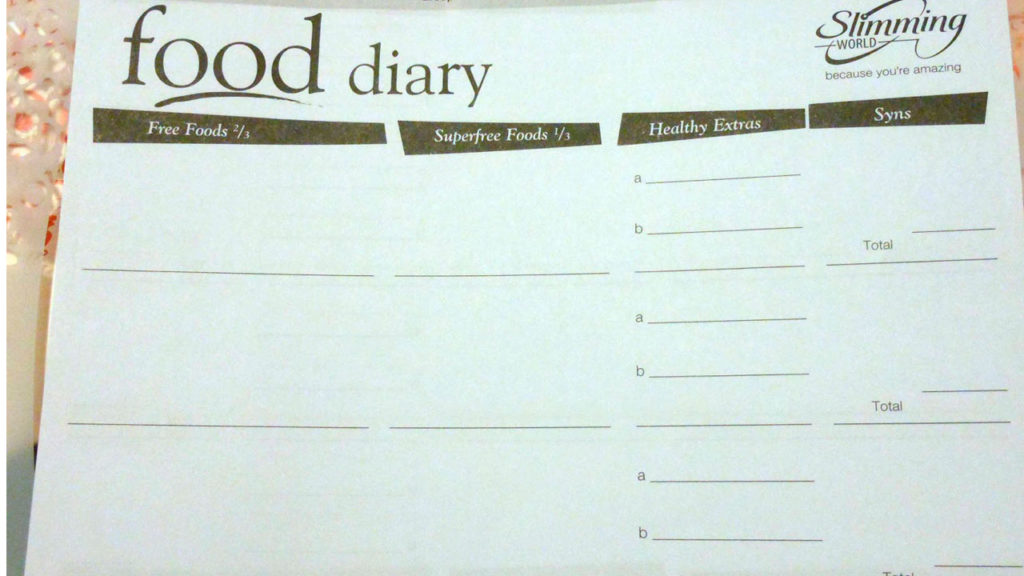 Slimming World Diet Plan Will Help You To Lose Weight And