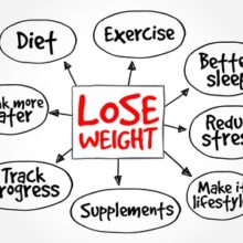 An extreme weight loss plan that really works