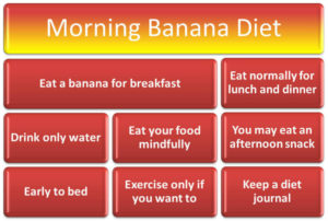 are bananas good for weight loss 8