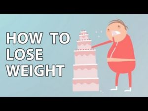 How to lose the weight forever