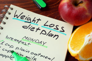 Weight Loss Plan That Leads You Right