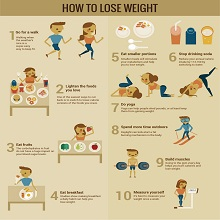 how to lose weight super fast 6