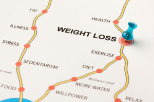 weight loss calculator how long 9