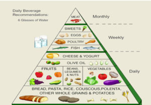 Healthy Monthly Weight Loss Goal