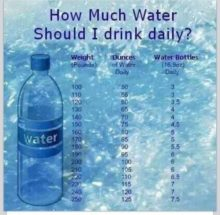 how much water to drink to lose weight 7