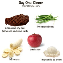 3 day diet lose 10 pounds 9