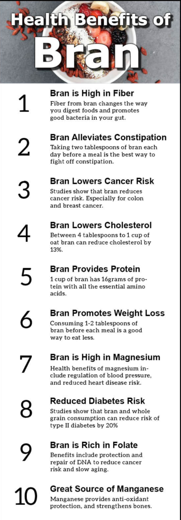 bran benefits for lose weight