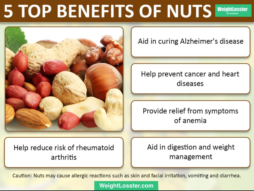 nuts benefits for health